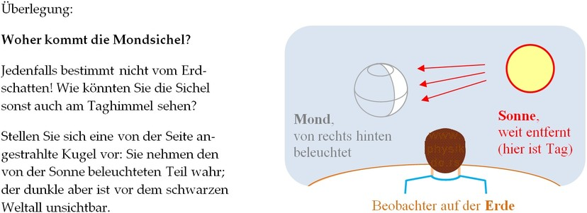 Astronomische Uhr und Mondphasen: Erklärung (www.physik.de.rs). Mondsichel, Sonne und Mond