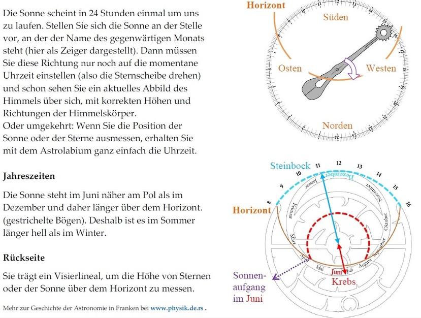 Anleitung zum Gebrauch eines Astrolabiums als Uhr (www.physik.de.rs)
